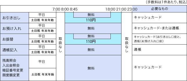 年末 年始 ろうきん 九州労働金庫の年末年始の店舗営業状況とATM利用状況まとめ【2021年から2022年版】